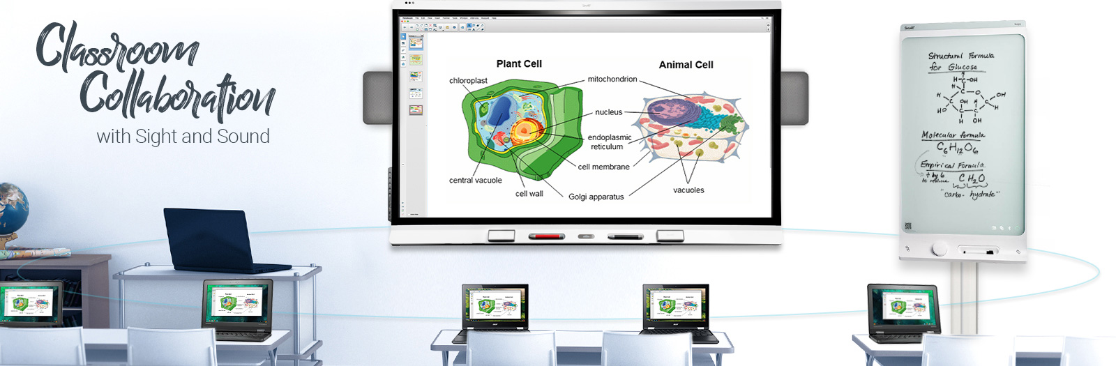 Modern Technologies Used In Classroom : The smart board series teq