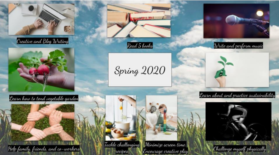 Creating a vision board - example