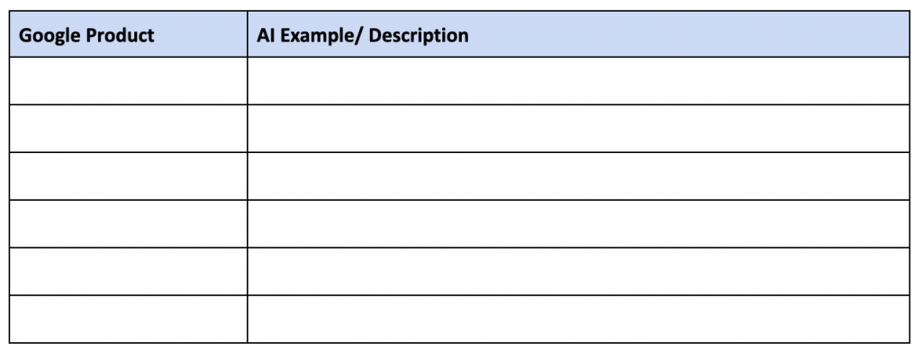 Table for students to record examples of AI in different Google products